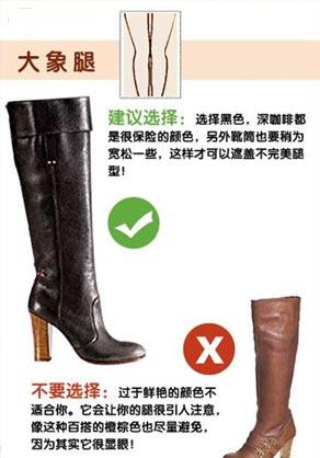 如何挑选适合自己腿型的靴子