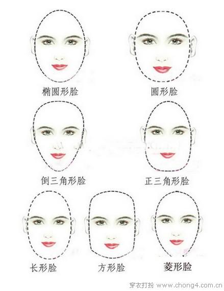 如何根据脸型挑选羽绒服