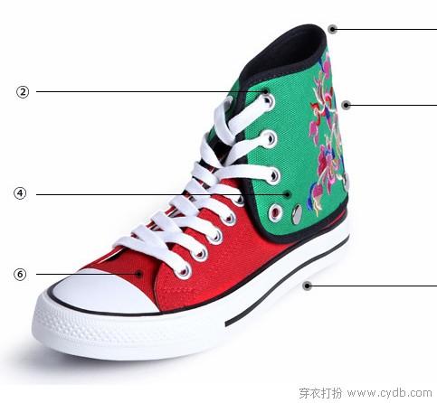 帆布鞋搭配盘点