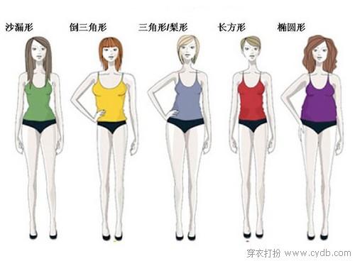 根据体型买衣服,绝对不会出错!